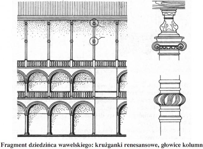Fragment dziedzińca wawelskiego: krużganki renesansowe, głowice kolumn