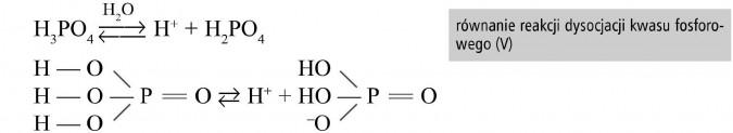Równanie reakcji dysocjacji kwasu fosforowego (V).