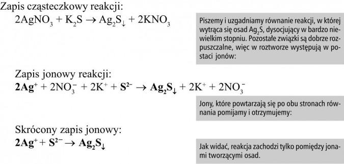 Piszemy i uzgadniamy równanie reakcji, w której wytrąca się osad Ag2S, dysocjujący w bardzo niewielkim stopniu. Pozostałe związki są dobrze rozpuszczalne, więc w roztworze występują w postaci jonów. Jony, które powtarzają się po obu stronach równania pomijamy i otrzymujemy... Jak widać, reakcja zachodzi tylko pomiędzy jonami tworzącymi osad.